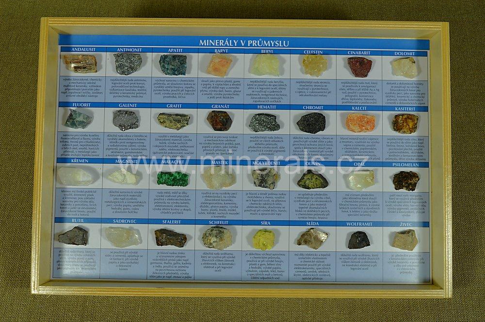 Minerál MINERÁLY V PRŮMYSLU